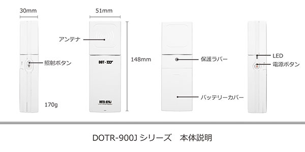 DOTR-900Jシリーズ 本体説明