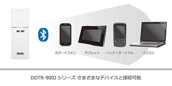 DOTR-900Jシリーズ Bluetooth接続でさまざまなデバイスと接続可能